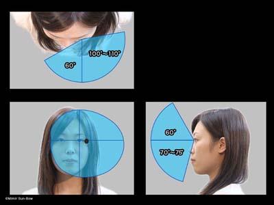 視野と盲点3