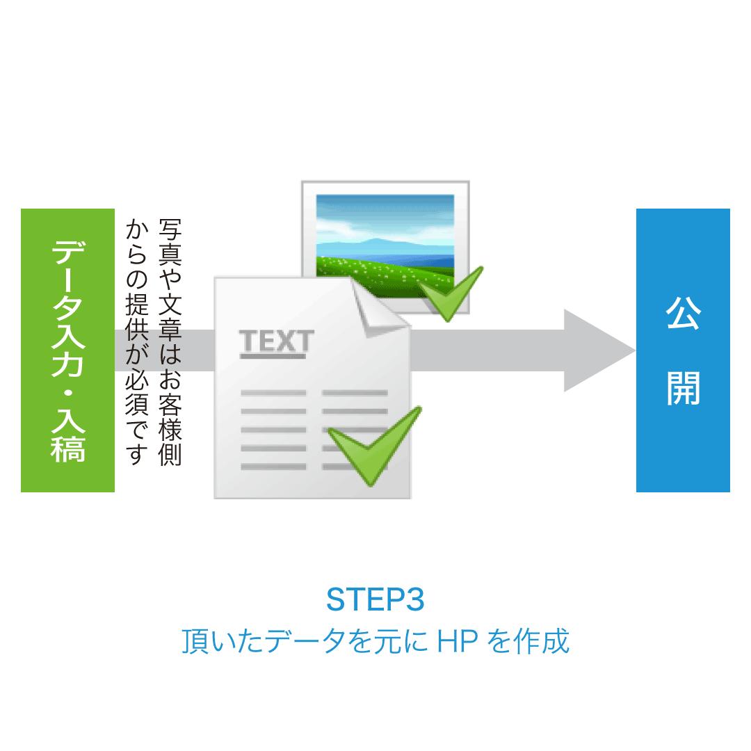 公開Step3